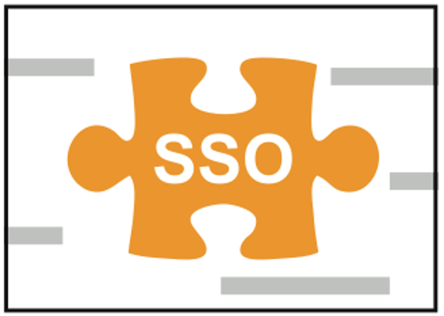 sso with Multiple Identity Providers